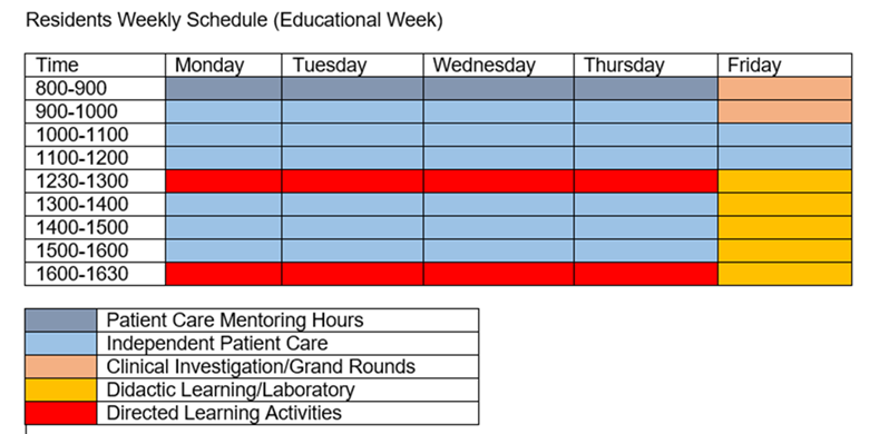 Residents Weekly Schedule