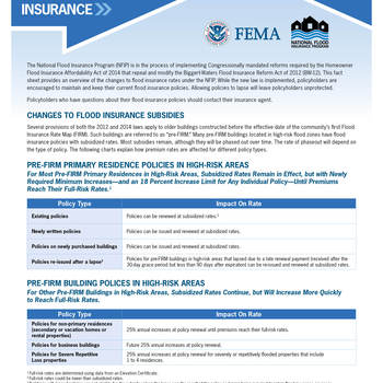 Cover image for Homeowner Flood Insurance Affordability Act Collection