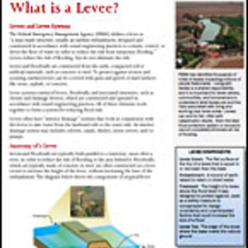 Cover Image for Levee Outreach Toolkit album