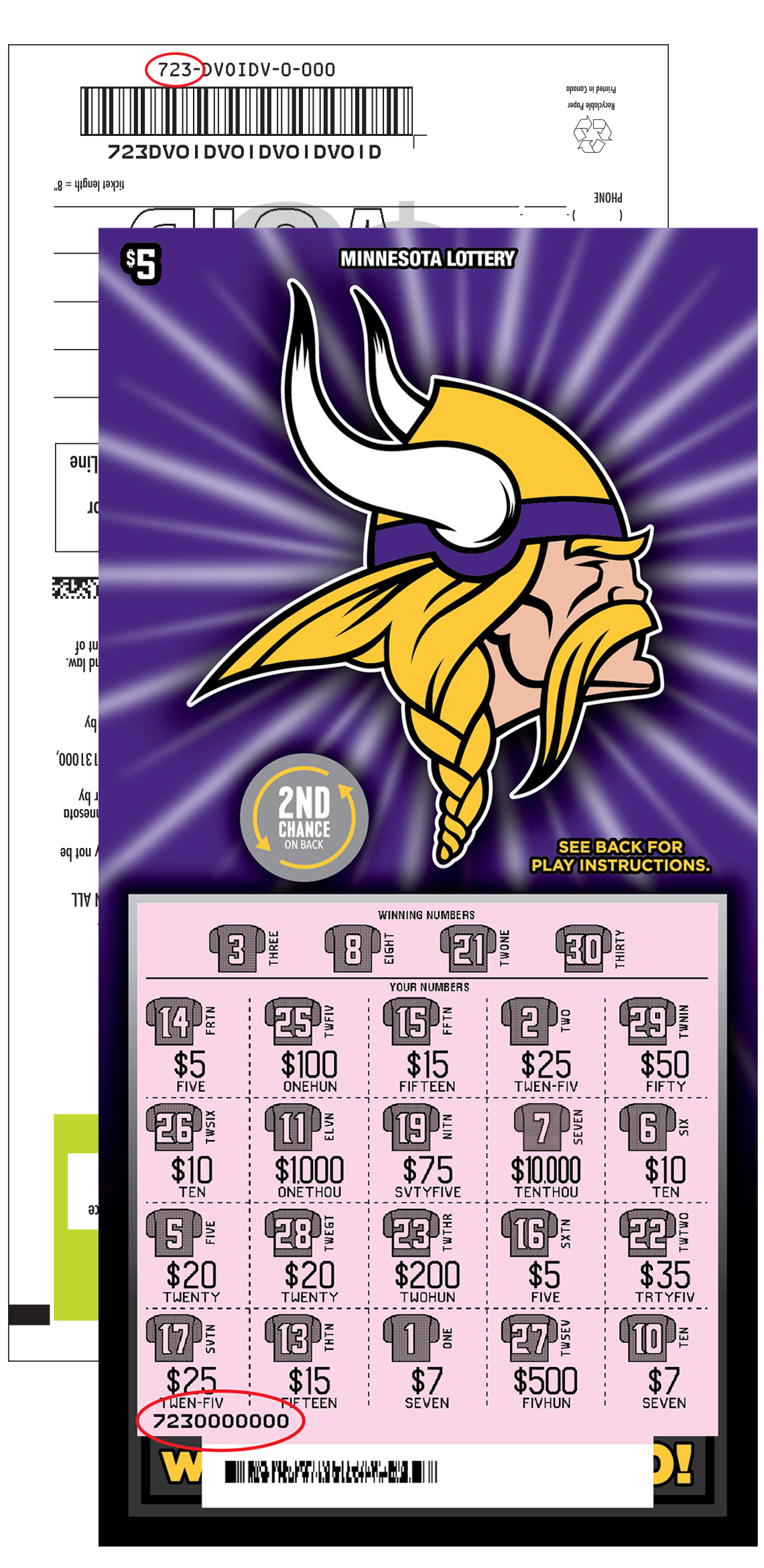 723 Minnesota Vikings Uncovered