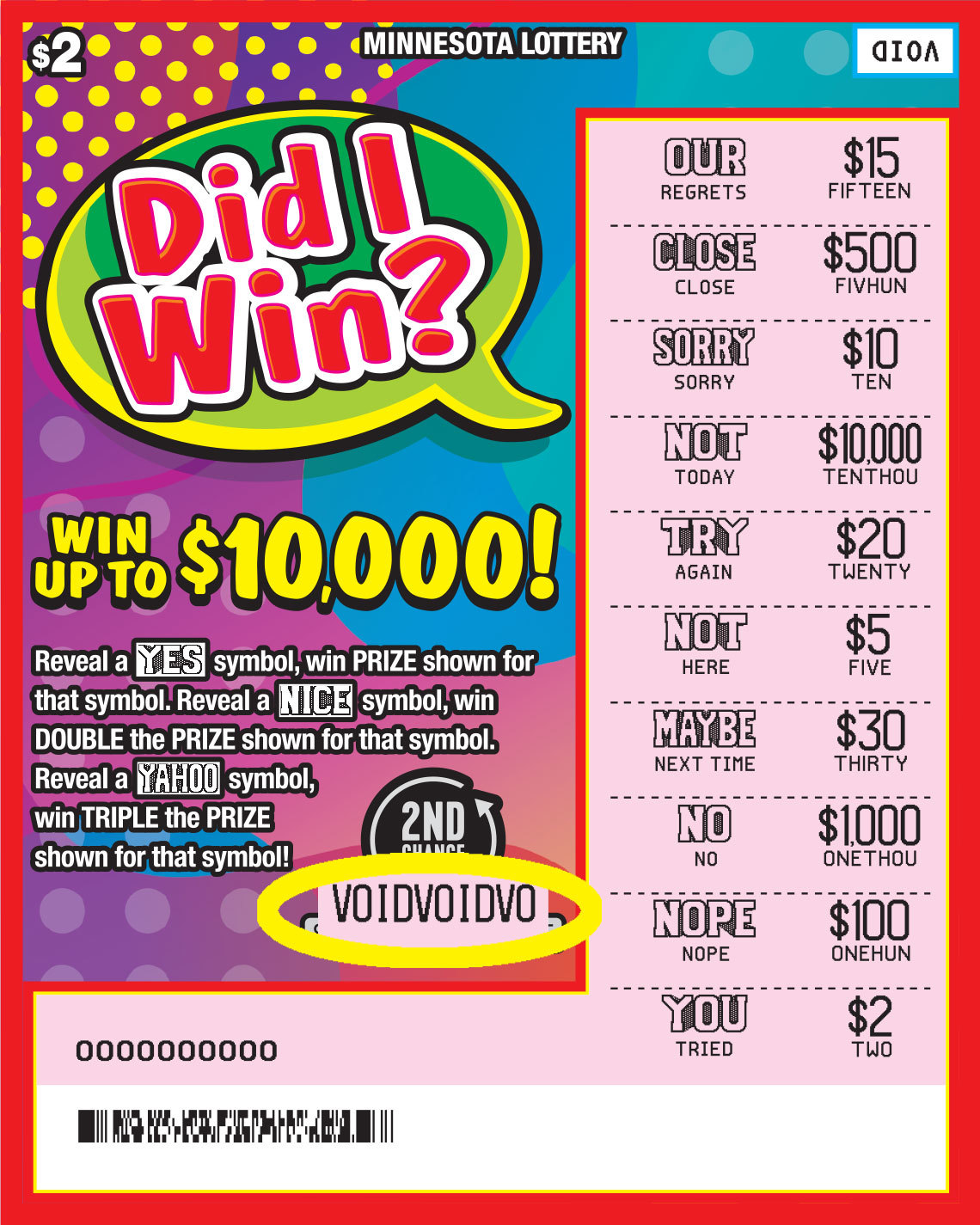 Did I Win 2nd Chance Ticket Uncovered2 1140x