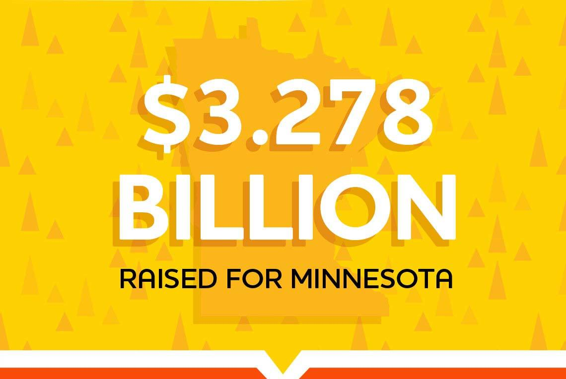 $3.278 Billion for Minnesota